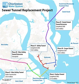 Sewer Tunnel Replacement Project